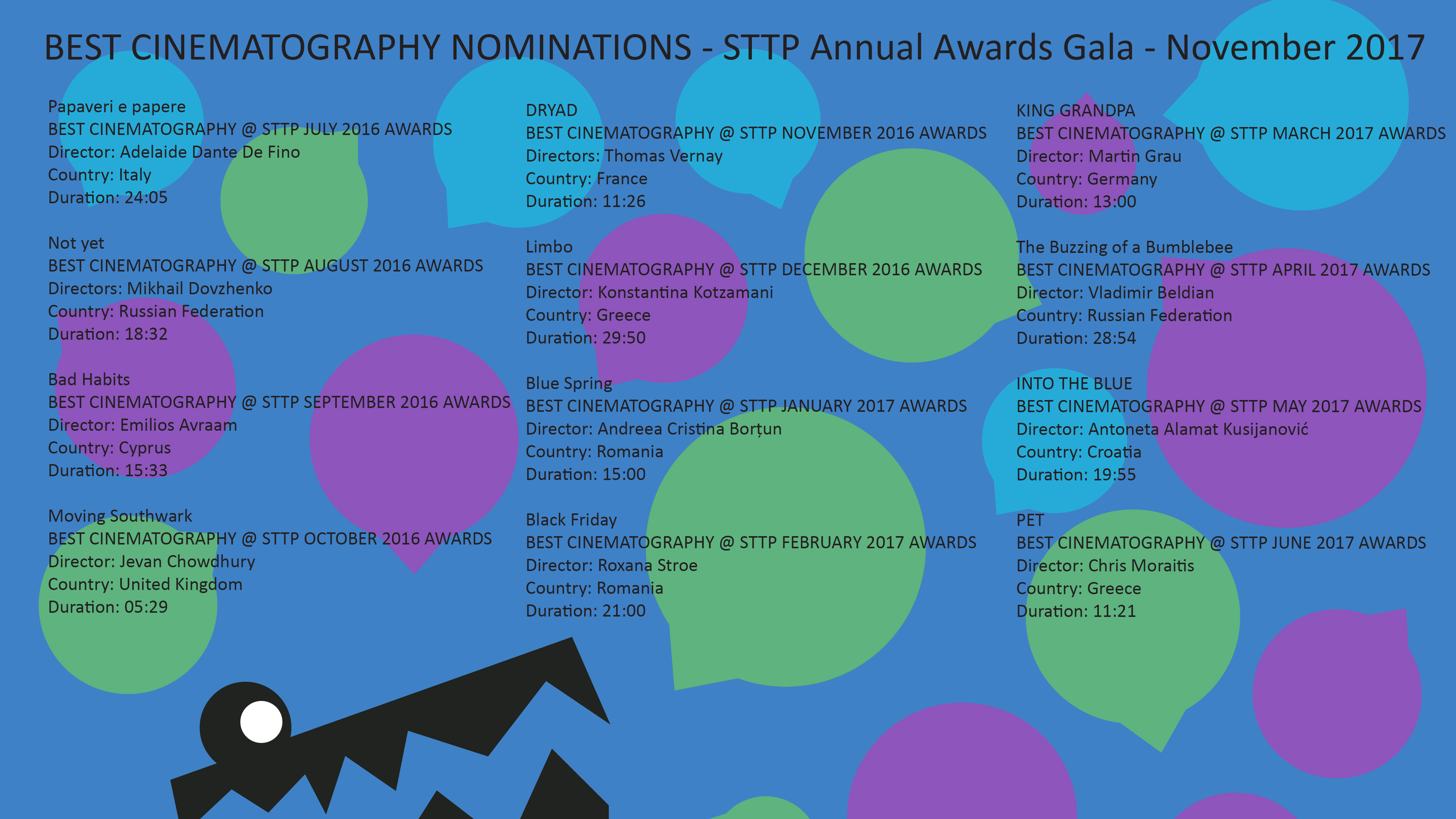 BEST CINEMATOGRAPHY – STTP Annual Awards Gala – November 2017